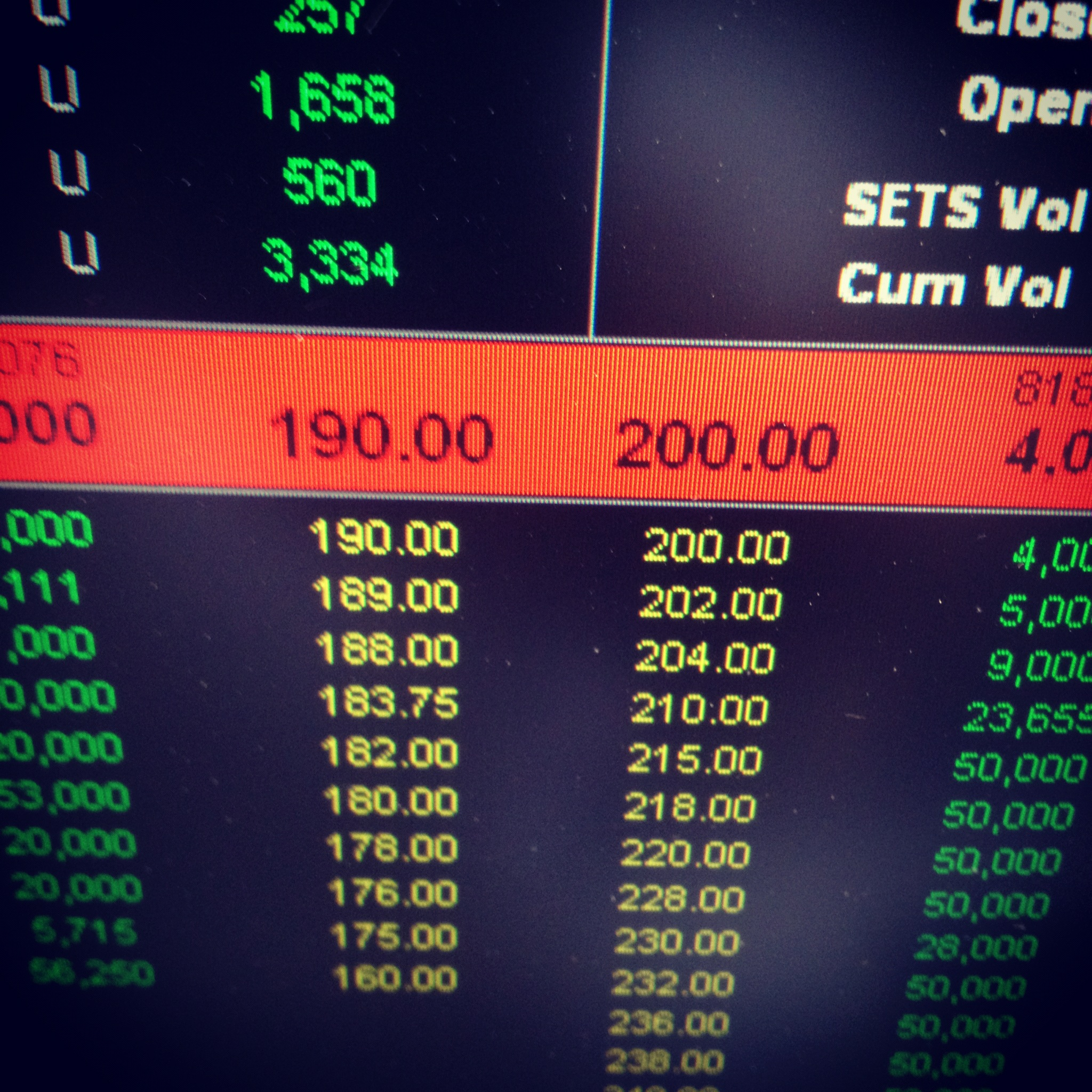 Meaning of binary options trading tutorial